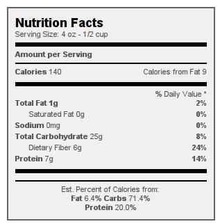 Nutrition Info for Black Beans