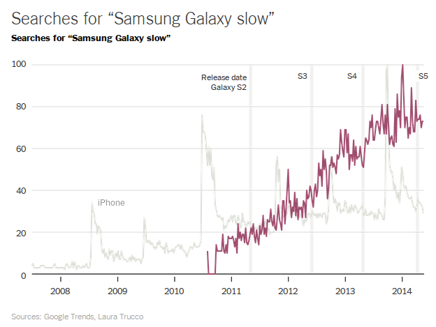 samsung_galaxy_slow
